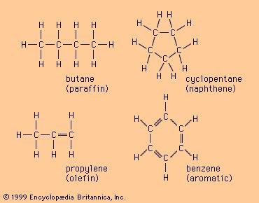 ساختارهای فرض شده توسط مولکولهای هیدروژن (H) و کربن (C) در چهار ترکیب مشترک هیدروکربن  در سوخت هیدروژنی- شرکت سپهر صنعت مبتکر پارس