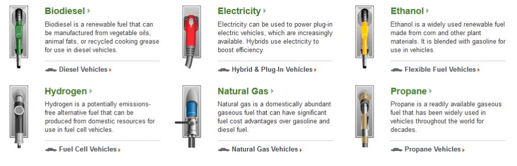 شش سوخت جایگزین سوخت هیدروکربن