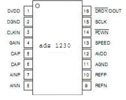 ads 1230 pin