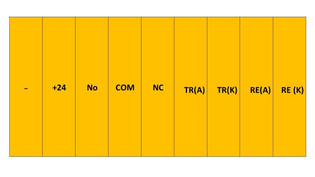 جدول راهنمای نصب فتوسل آسانسور
