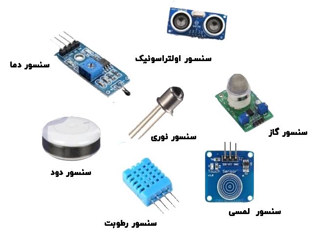 انواع حسگرها (سنسورها) در شرکت سپهر صنعت مبتکر پارس